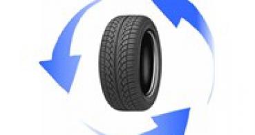ligne de recyclage des pneus